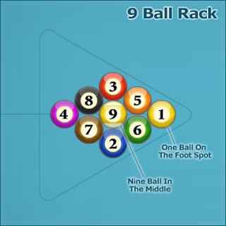 Apa 9 Ball Leagues
